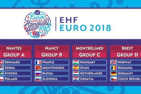 Handbal feminin: România, în grupă cu Norvegia, Germania şi Cehia, la CE 2018 din Franţa