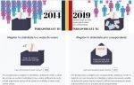 Alegerile pentru Președintele României 2019-vot in strainatate, informatii generale